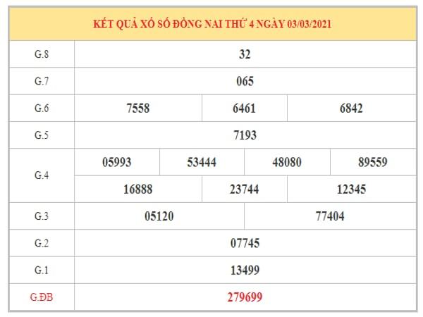Dự đoán XSDN ngày 10/3/2021 dựa trên kết quả kỳ trước