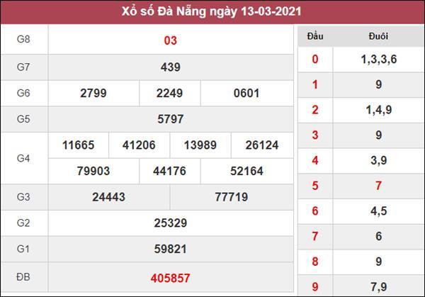 Nhận định KQXS Đà Nẵng 17/3/2021 chốt lô VIP XSDNG thứ 4
