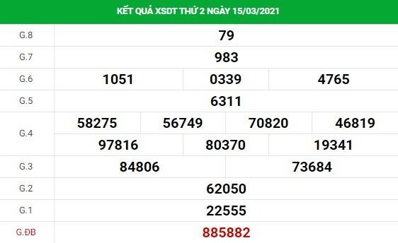 Soi cầu dự đoán XS Đồng Tháp Vip ngày 22/03/2021