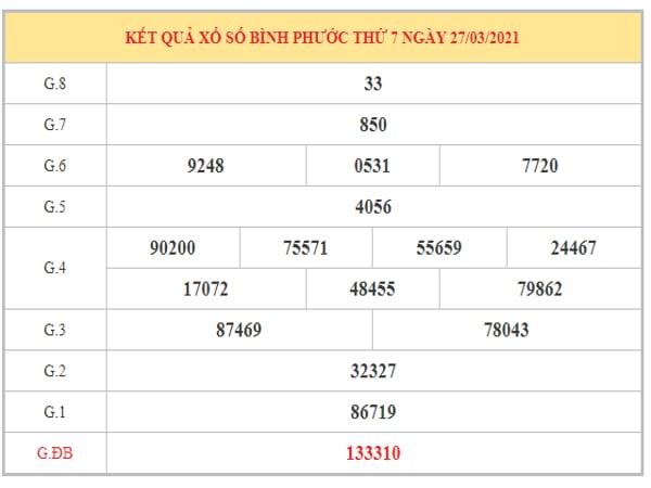 Nhận định KQXSBP ngày 3/4/2021 dựa trên kết quả kì trước