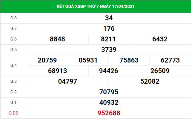 Soi cầu dự đoán xổ số Bình Phước 24/4/2021 chuẩn xác