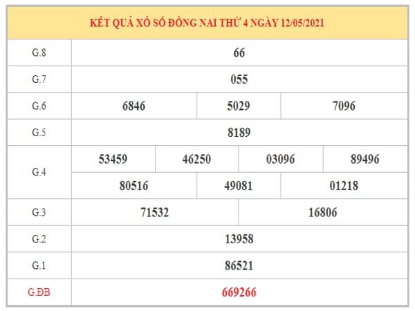 Nhận định KQXSDN ngày 19/5/2021 dựa trên kết quả kì trước