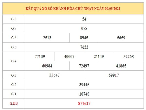 Nhận định KQXSKH ngày 12/5/2021 dựa trên kết quả kì trước