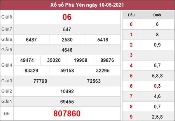 Dự đoán XSPY 17/5/2021 chốt cầu lô đặc biệt Phú Yên
