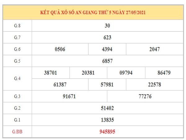 Thống kê KQXSAG ngày 3/6/2021 dựa trên kết quả kì trước