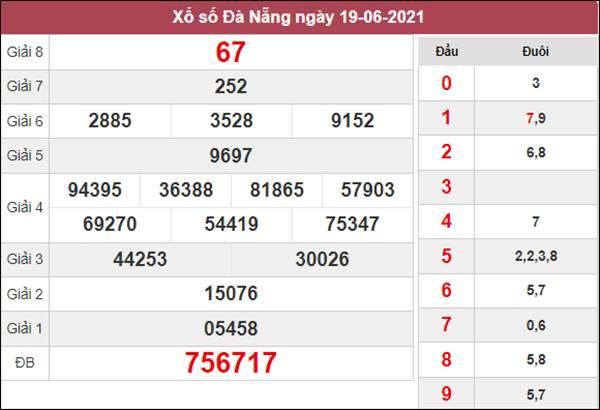 Nhận định KQXS Đà Nẵng 23/6/2021 chốt XSDNG siêu chuẩn