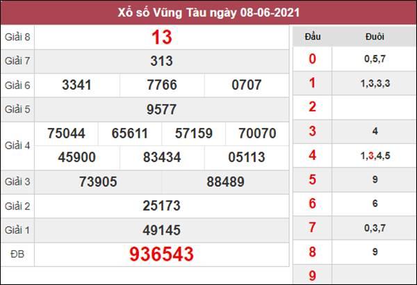 Dự đoán XSVT 15/6/2021 thứ 3 hôm nay xác suất lô về cao