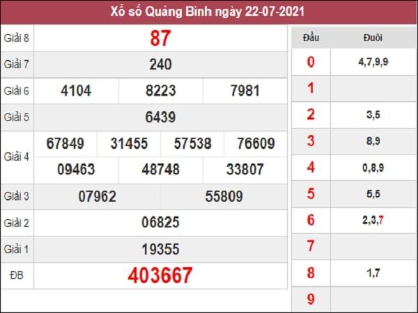 Dự đoán XSQB 29-07-2021