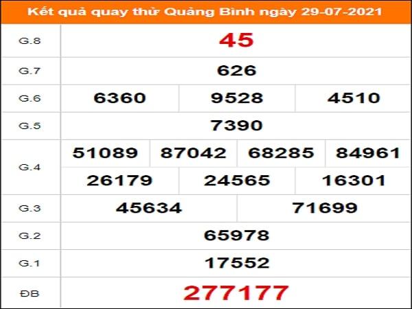 Quay thử Quảng Bình ngày 29/7/2021 thứ 5