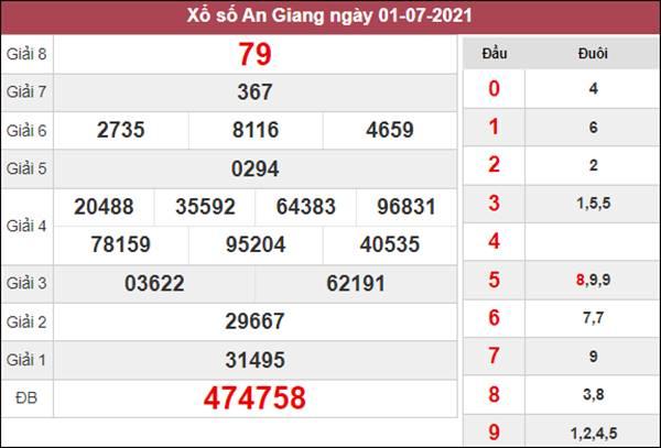 Dự đoán XSAG 8/7/2021 chốt KQXS An Giang hôm nay
