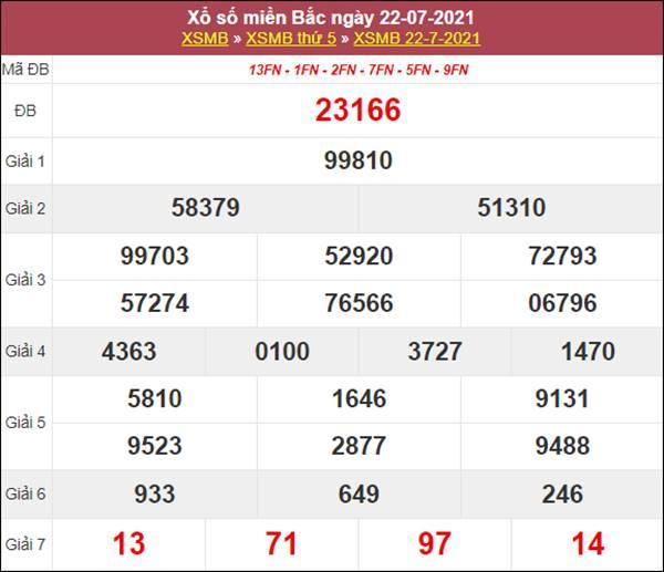 Thống kê XSMB 23/7/2021 chốt cặp số về nhiều thứ 6
