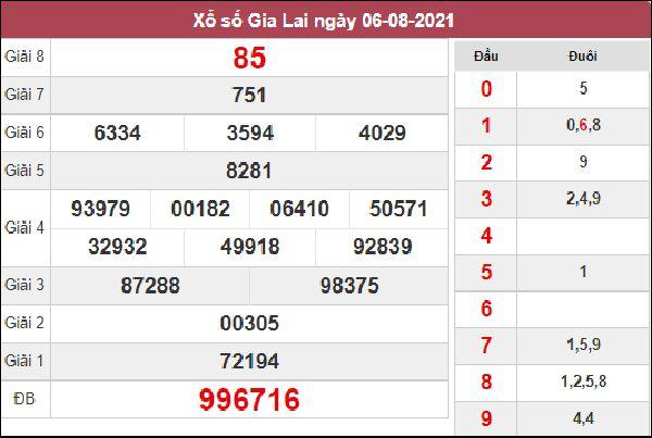Nhận định KQXS Gia Lai 13/8/2021 chốt XSGL cùng cao thủ