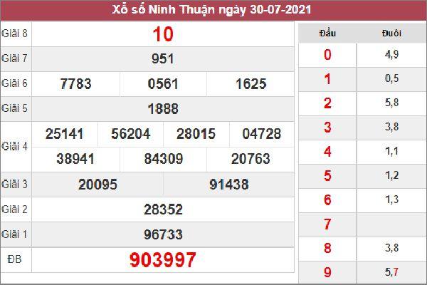 Phân tích SXNT 6/8/2021 thứ 6 chốt cặp số Ninh Thuận chuẩn xác