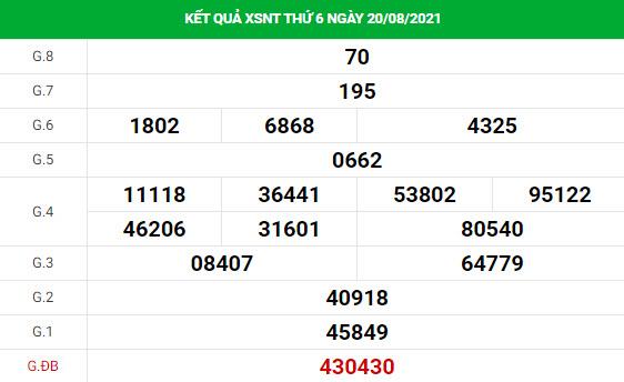 Thống kê soi cầu xổ số Ninh Thuận ngày 27/8/2021 hôm nay