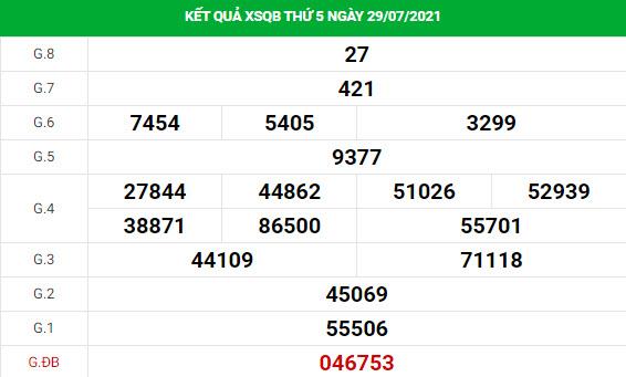Thống kê soi cầu xổ số Quảng Bình ngày 5/8/2021 hôm nay