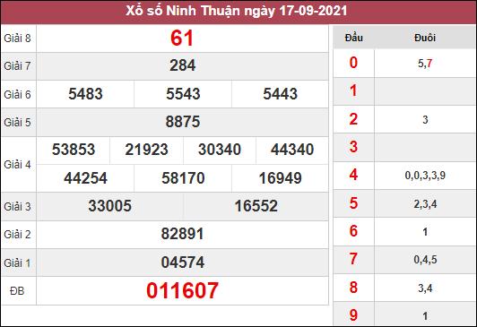 Nhận định KQXSNT ngày 24/9/2021 dựa trên kết quả kì trước